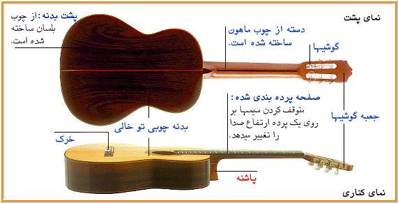 آموزش گیتار کتاب آموزشی گیتار کتاب آموزشی گیتار آگوستیک کتاب pdf آموزشی گیتار گیتار کلاسیک
